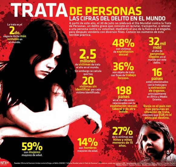 TRATA DE PERSONAS 2