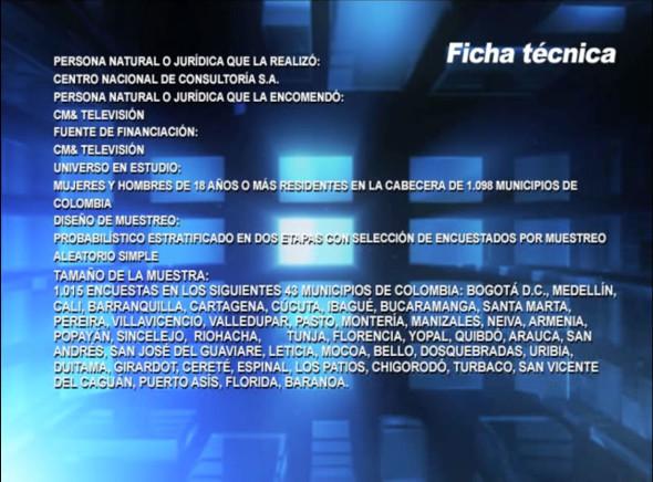 FICHA TECNICA-ENCUESTA CMI